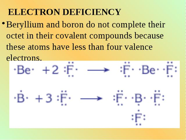 ELECTRON DEFICIENCY Beryllium and boron do not complete their octet in their...