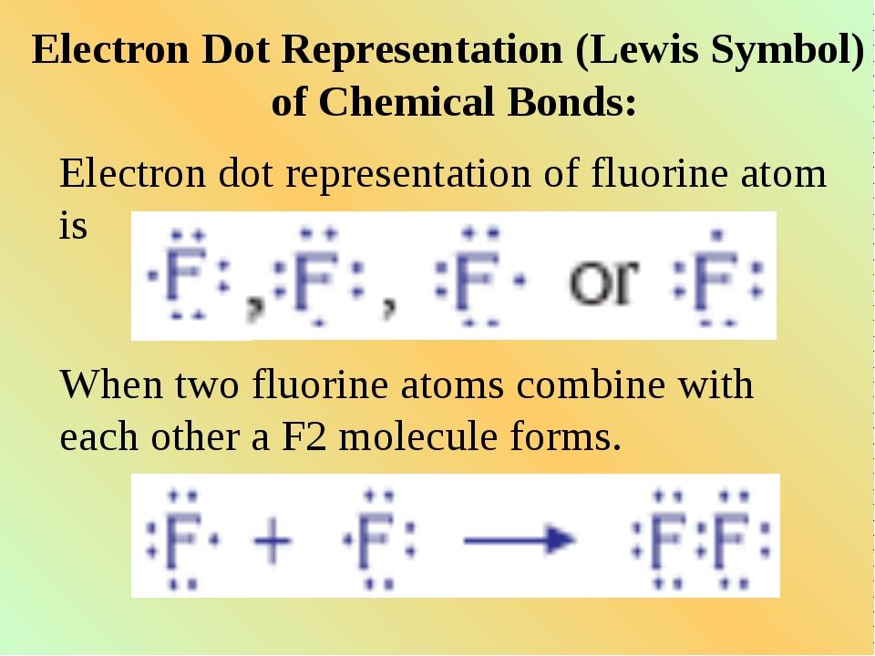 Electron Dot Representation (Lewis Symbol) of Chemical Bonds: Electron dot re...