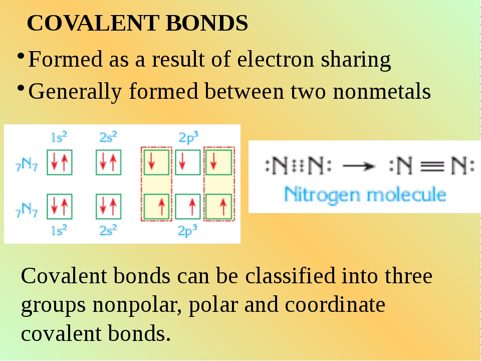 COVALENT BONDS Formed as a result of electron sharing Generally formed betwee...