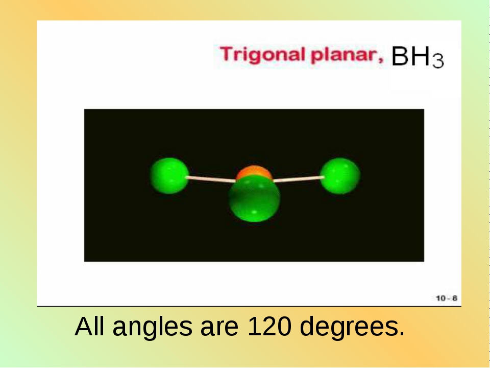 All angles are 120 degrees.