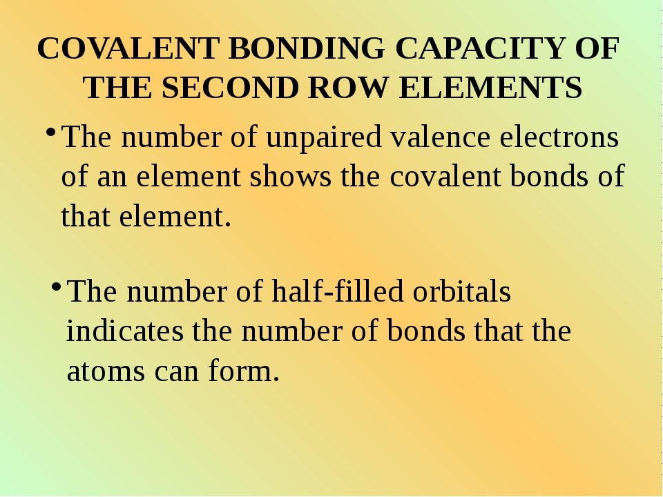 COVALENT BONDING CAPACITY OF THE SECOND ROW ELEMENTS The number of unpaired v...