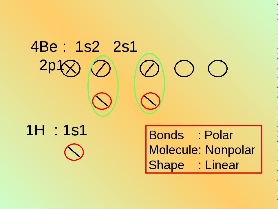 4Be : 1s2 2s1 2p1 Bonds : Polar Molecule: Nonpolar Shape : Linear 1H : 1s1