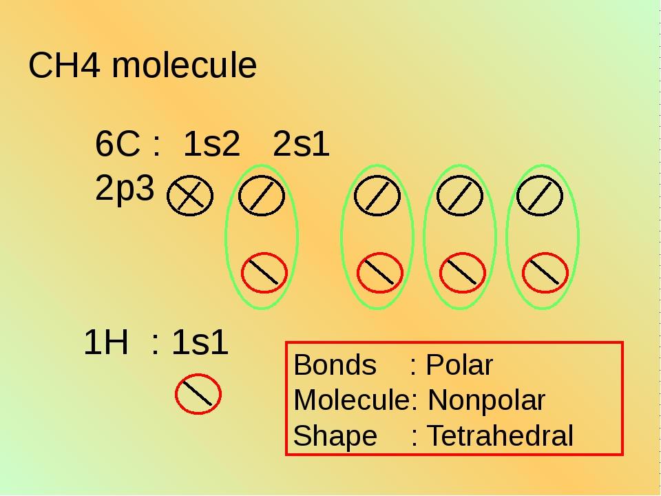 CH4 molecule 6C : 1s2 2s1 2p3 Bonds : Polar Molecule: Nonpolar Shape : Tetrah...