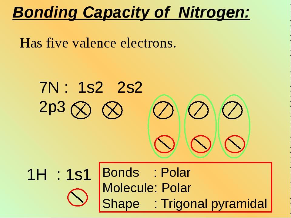 Bonding Capacity of Nitrogen: Bonds : Polar Molecule: Polar Shape : Trigonal...