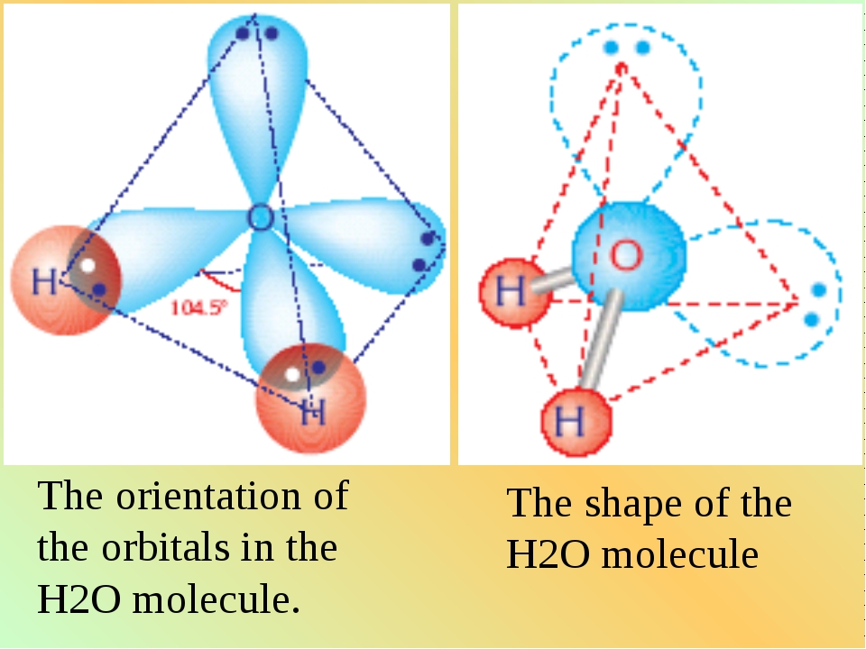 The orientation of the orbitals in the H2O molecule. The shape of the H2O mol...