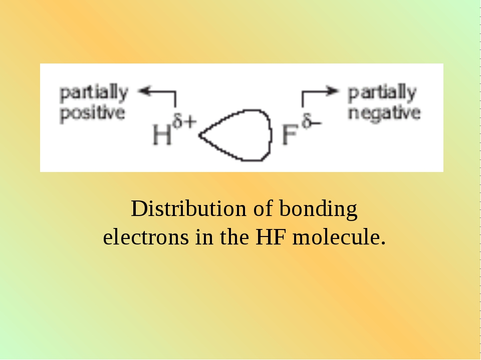 Distribution of bonding electrons in the HF molecule.
