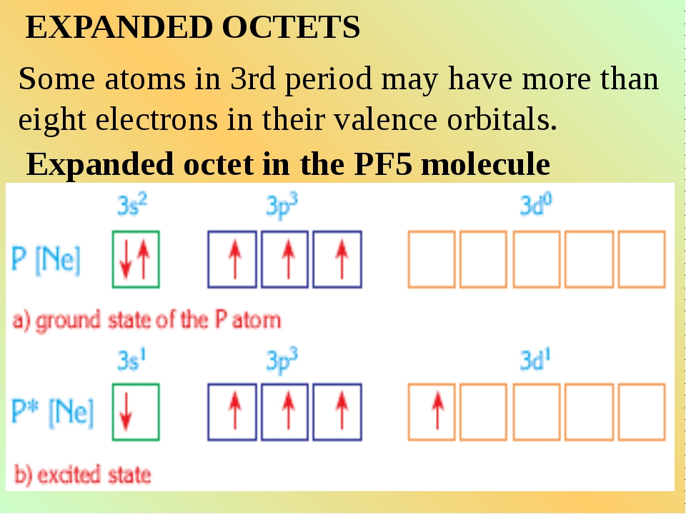 EXPANDED OCTETS Some atoms in 3rd period may have more than eight electrons i...