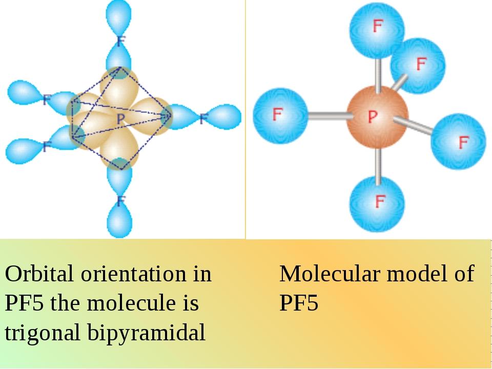 Orbital orientation in PF5 the molecule is trigonal bipyramidal Molecular mod...