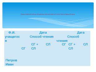 Пример оформления таблицы учета динамики обучения учащегося 1 класса чтению в