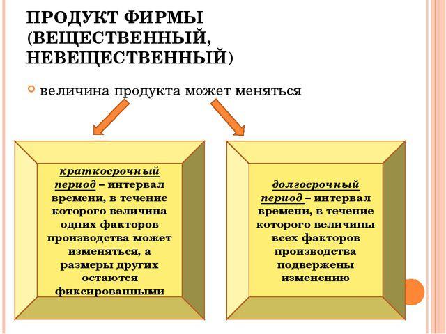 ПРОДУКТ ФИРМЫ (ВЕЩЕСТВЕННЫЙ, НЕВЕЩЕСТВЕННЫЙ) величина продукта может меняться...