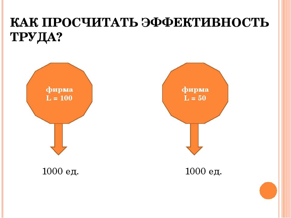 КАК ПРОСЧИТАТЬ ЭФФЕКТИВНОСТЬ ТРУДА? 1000 ед. 1000 ед. фирма L = 100 фирма L =...