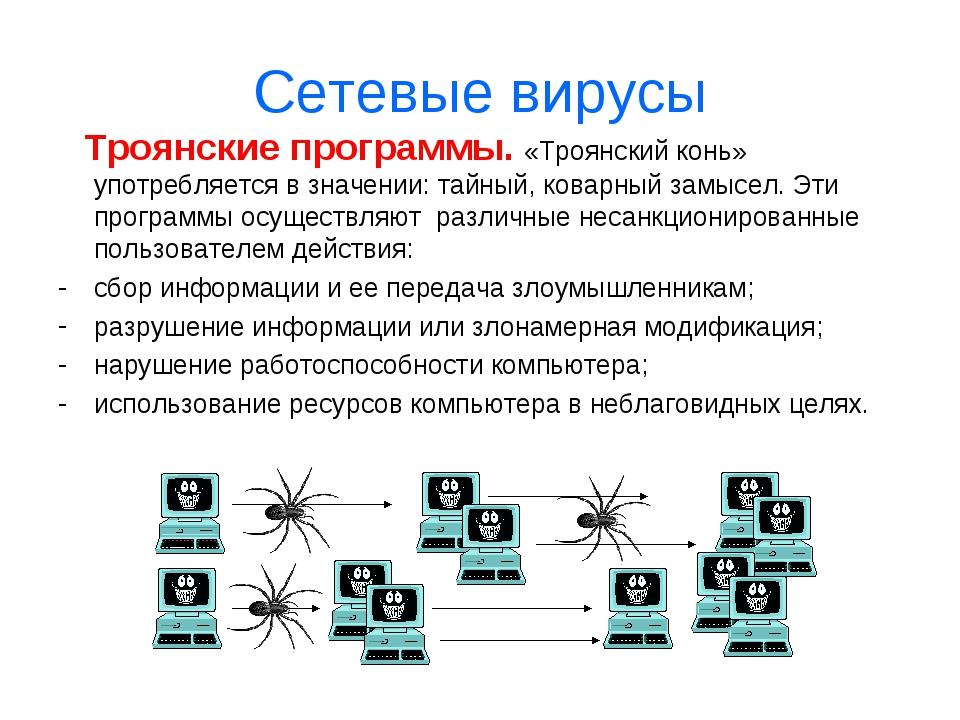 Сетевые вирусы Троянские программы. «Троянский конь» употребляется в значении...