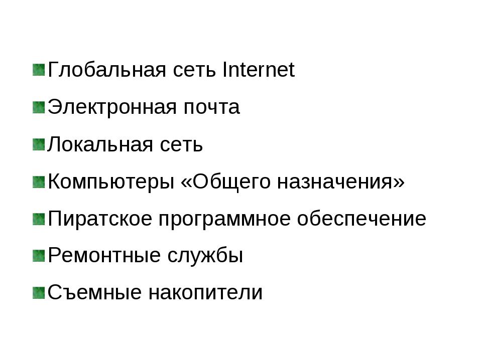 Глобальная сеть Internet Электронная почта Локальная сеть Компьютеры «Общего...