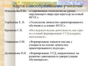 Карта самообразования учителей Жинжикова В.М.«Современные технологии на урок