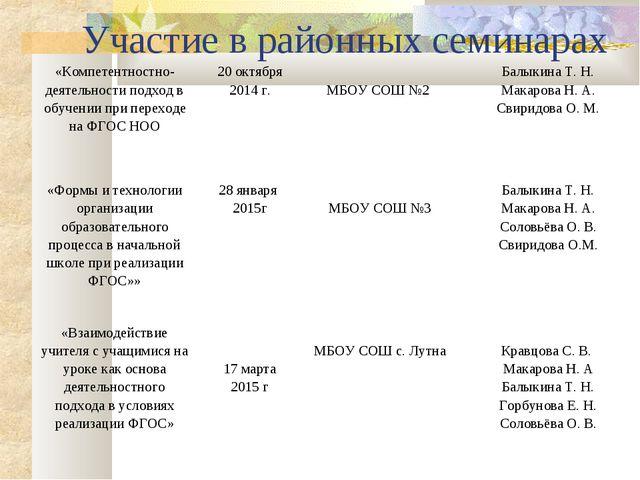 Участие в районных семинарах «Компетентностно- деятельности подход в обучении...