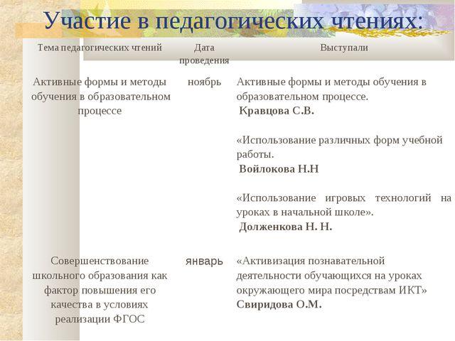 Участие в педагогических чтениях:  Тема педагогических чтенийДата проведени...