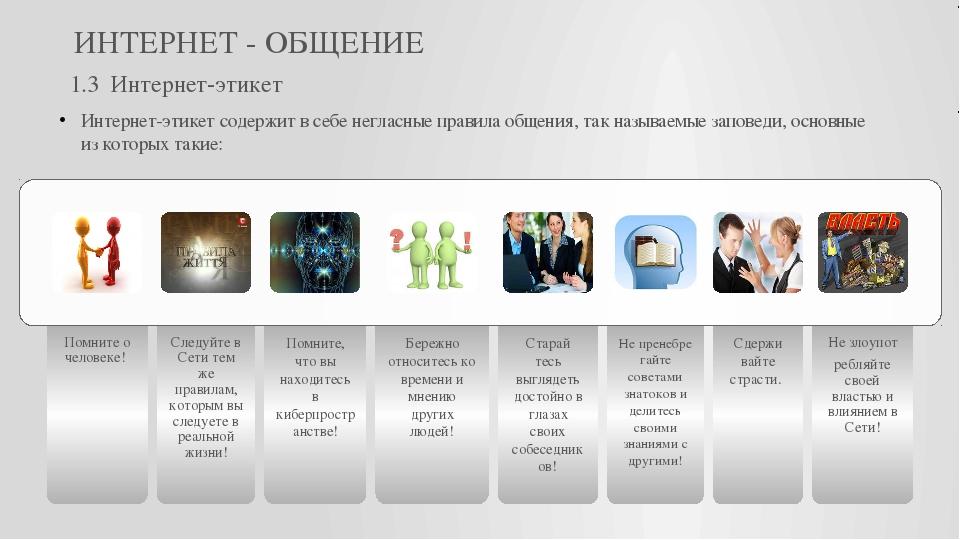ИНТЕРНЕТ - ОБЩЕНИЕ 1.3 Интернет-этикет Интернет-этикет содержит в себе неглас...