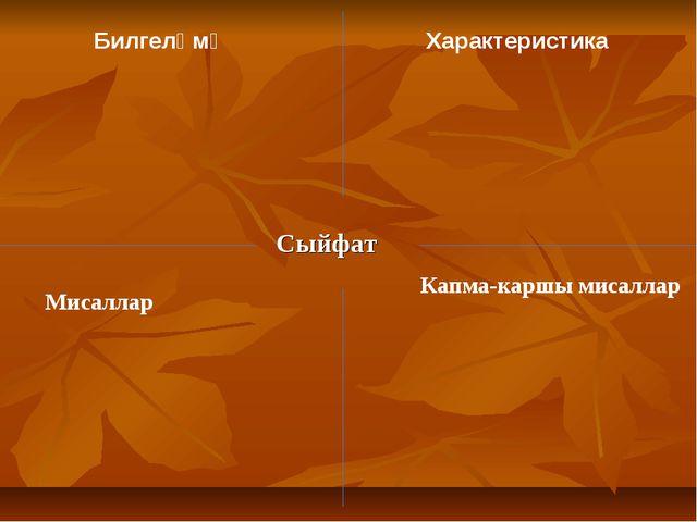 Билгеләмә Характеристика Мисаллар Капма-каршы мисаллар Сыйфат