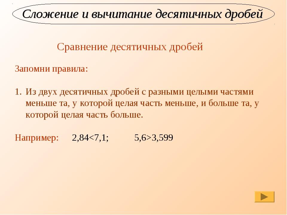 Сложение и вычитание десятичных дробей Сравнение десятичных дробей Запомни пр...
