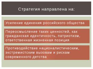 Усиление единения российского общества Стратегия направлена на: Переосмыслени