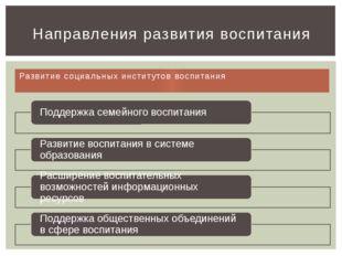 Развитие социальных институтов воспитания Направления развития воспитания