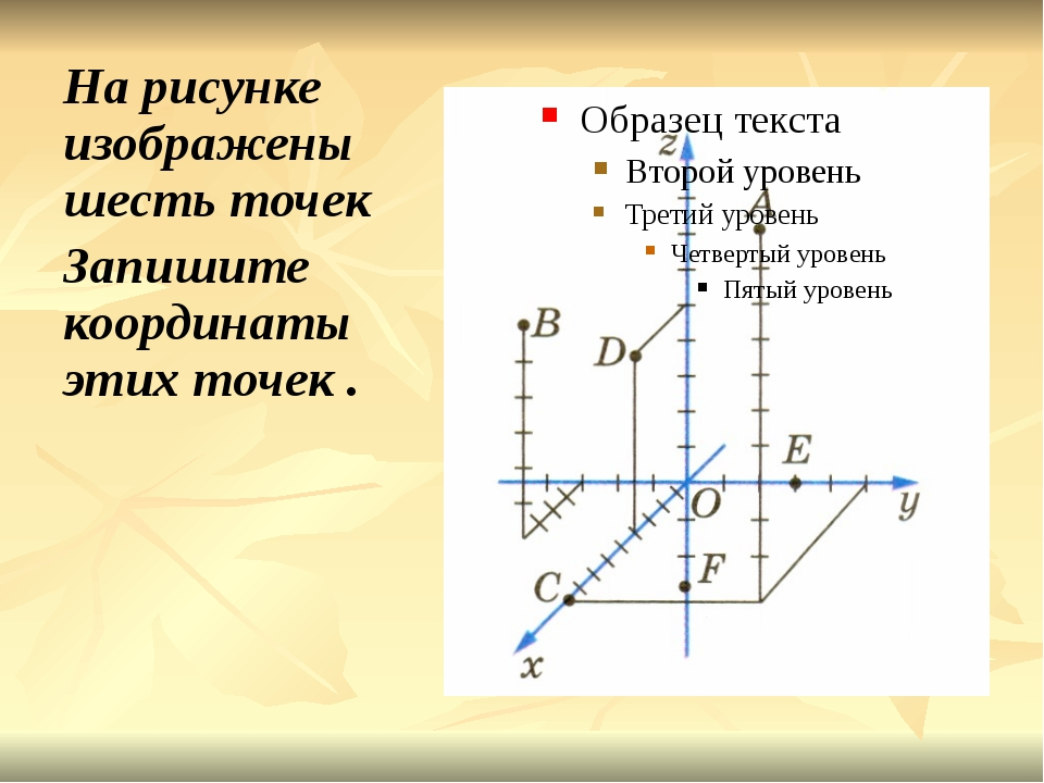На рисунке изображены шесть точек Запишите координаты этих точек .