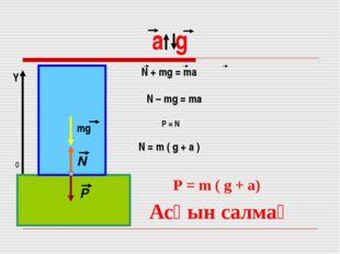 a g 0 Y Асқын салмақ N – mg = ma N = m ( g + a ) P = N P = m ( g + a)