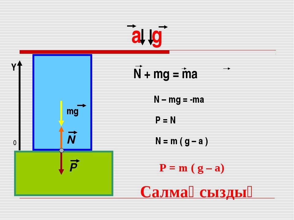 а g 0 Y Салмақсыздық N – mg = -ma N = m ( g – a ) P = N P = m ( g – a)