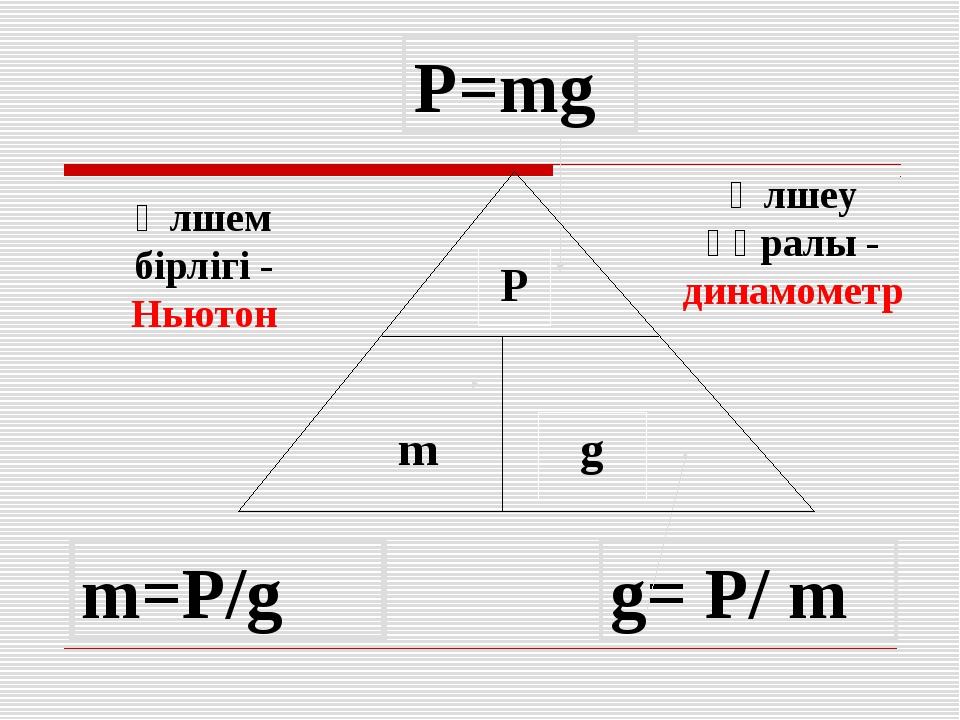 Р=mg m=P/g g= P/ m Өлшем бірлігі - Ньютон Өлшеу құралы - динамометр