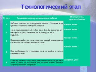 Технологический этап № п./п.Последовательность выполнения работыИнструменты