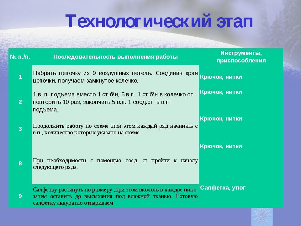 Технологический этап № п./п.Последовательность выполнения работыИнструменты...