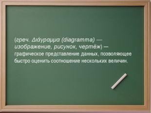 Диагра́мма (греч. Διάγραμμα (diagramma) — изображение, рисунок, чертёж) — гра