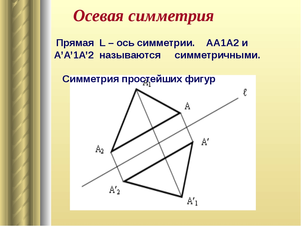 Осевая симметрия Прямая L – ось симметрии. AA1A2 и А'A'1A'2 называются симмет...