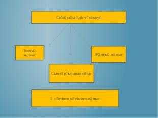 Сабақтағы әдіс-тәсілдері: Топтық жұмыс Жұптық жұмыс Сын тұрғысынан ойлау Өз б