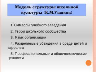 Модель структуры школьной культуры (К.М.Ушаков) 1. Символы учебного заведения