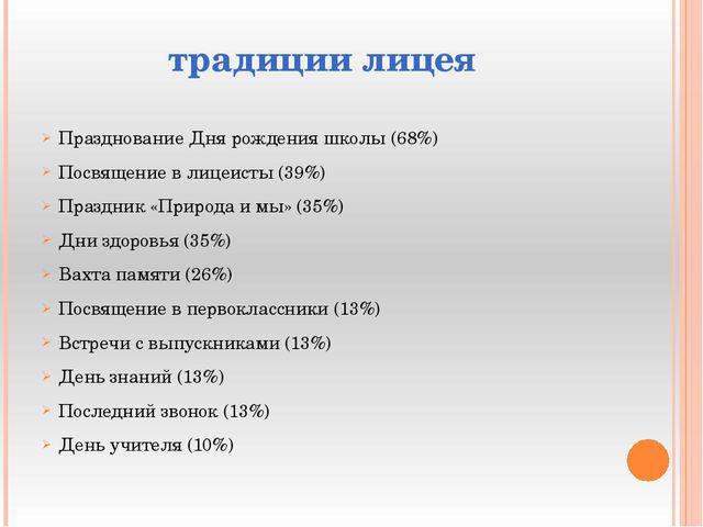 традиции лицея Празднование Дня рождения школы (68%) Посвящение в лицеисты (3...