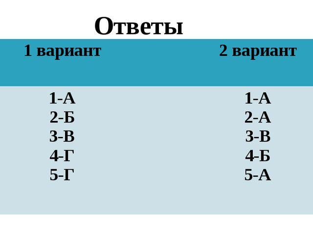 Ответы 1 вариант2 вариант 1-А 2-Б 3-В 4-Г 5-Г1-А 2-А 3-В 4-Б 5-А