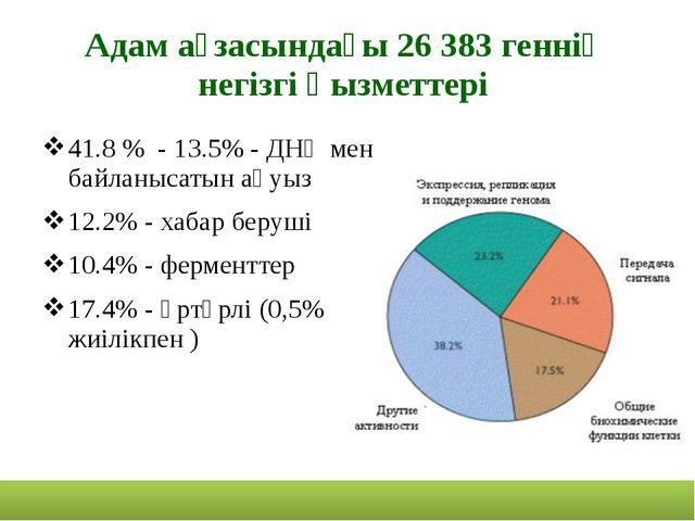 Адам ағзасындағы 26 383 геннің негізгі қызметтері 41.8 % - 13.5% - ДНҚ мен ба...