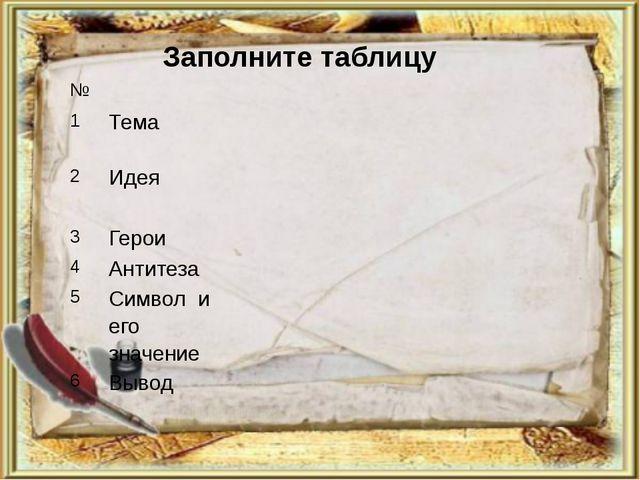 Заполните таблицу № 1 Тема 2 Идея 3 Герои 4 Антитеза 5 Символ и его значение...