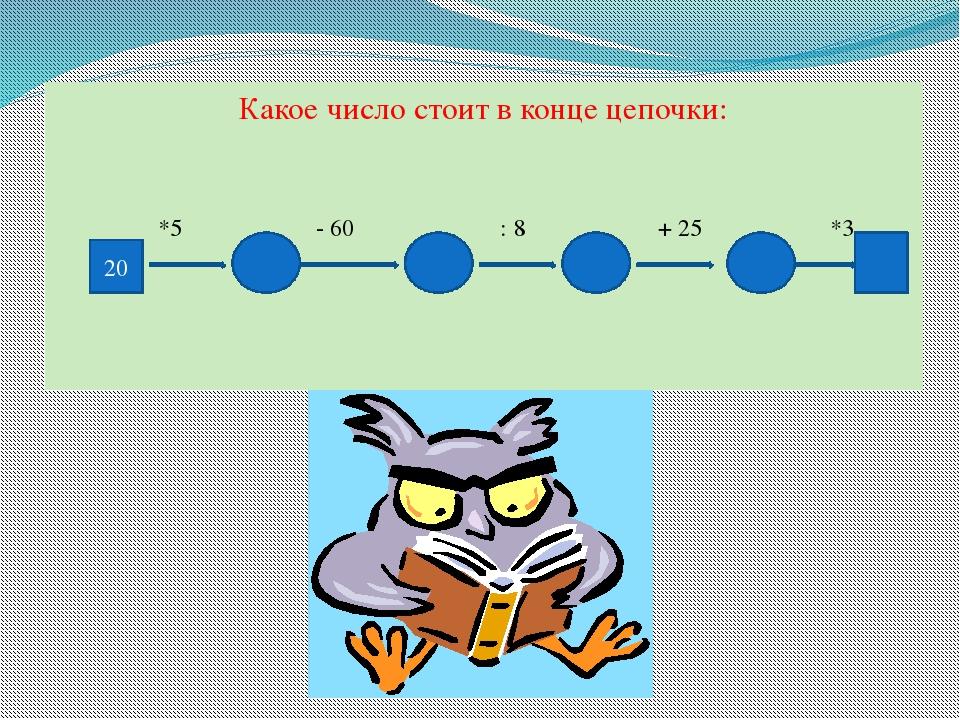 Какое число стоит в конце цепочки:  *5 - 60 : 8 + 25 *3   20