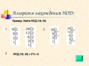 Алгоритм нахождения НОД: Пример. Найти НОД (18; 24) 1 2 3 НОД (18; 24) = 2*3