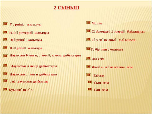 2 СЫНЫП У әрпінің жазылуы И, й әріптернің жазылуы Я әрпінің жазылуы Ю әрпінің...