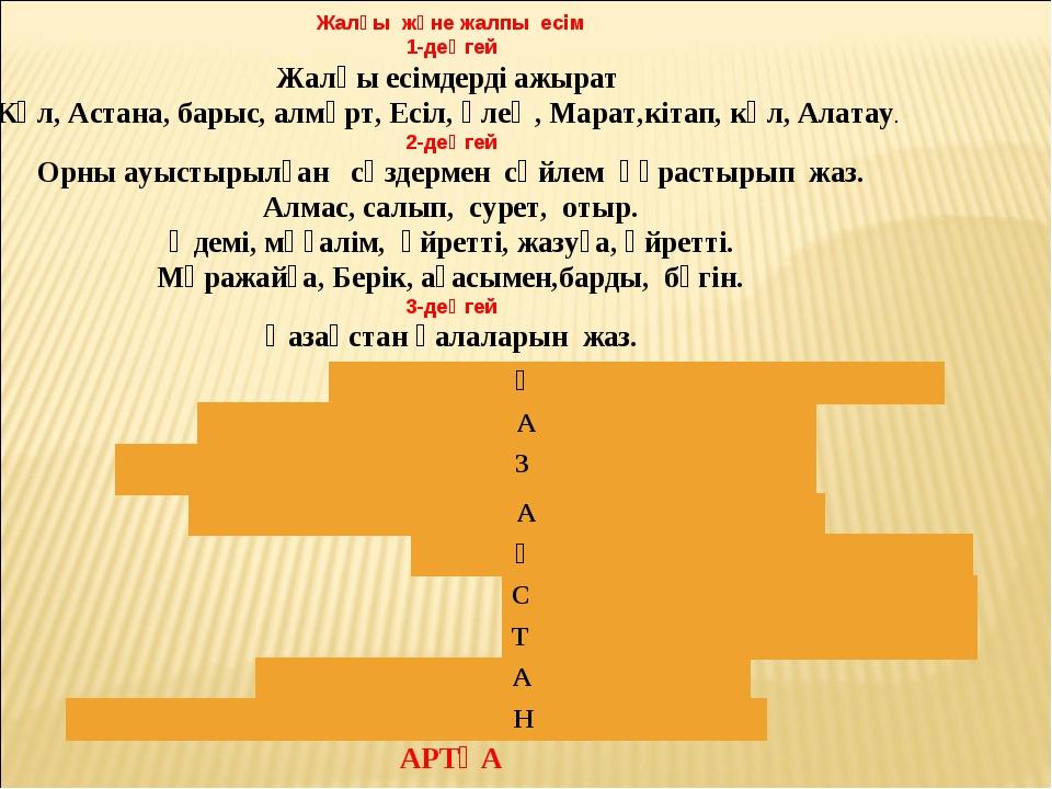 Жалқы және жалпы есім 1-деңгей Жалқы есімдерді ажырат Көл, Астана, барыс, алм...