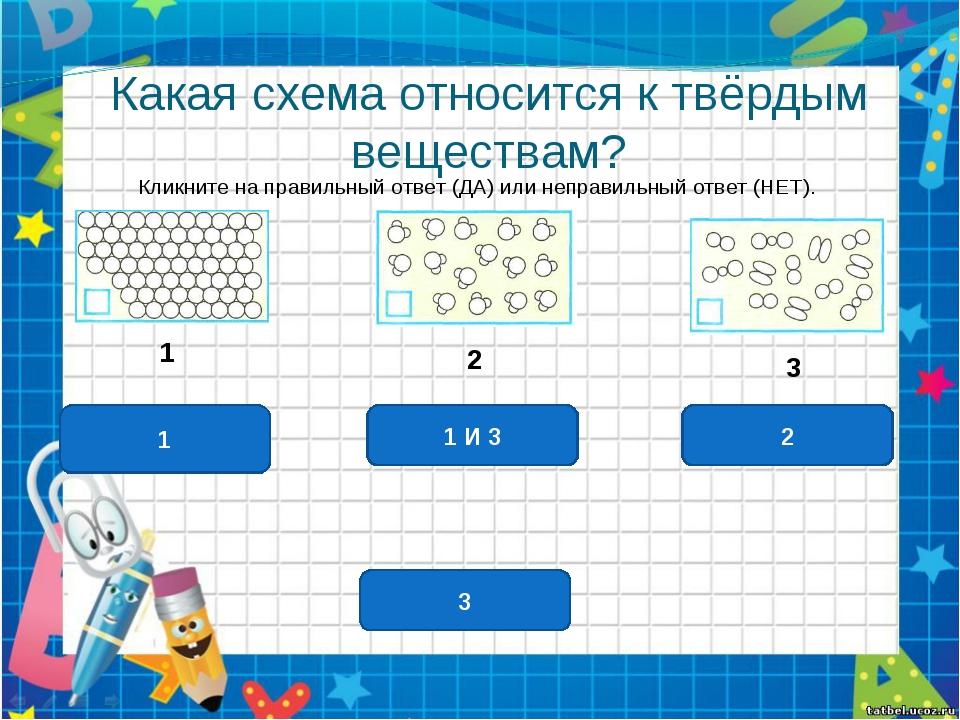 Какая схема относится к твёрдым веществам? Кликните на правильный ответ (ДА)...