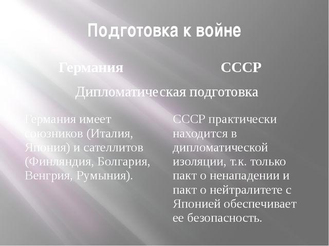 Подготовка к войне Германия СССР Дипломатическая подготовка Германия имеет со...