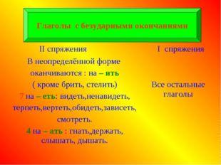 Глаголы с безударными окончаниями II спряжения I спряжения В неопределённой