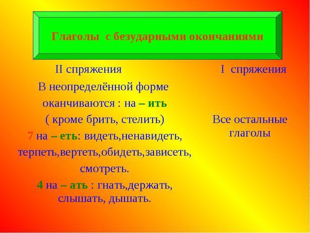 Глаголы с безударными окончаниями II спряжения I спряжения В неопределённой...