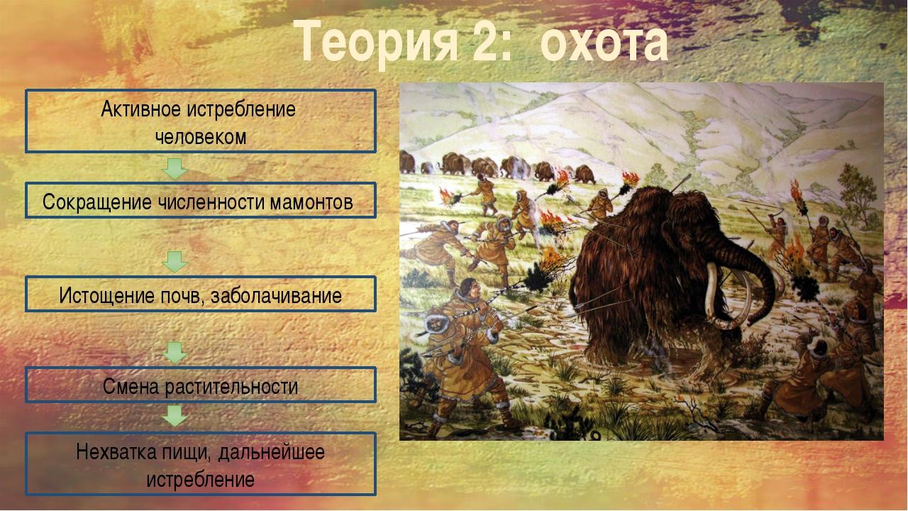 Теория 2: охота Активное истребление человеком Сокращение численности мамонто...
