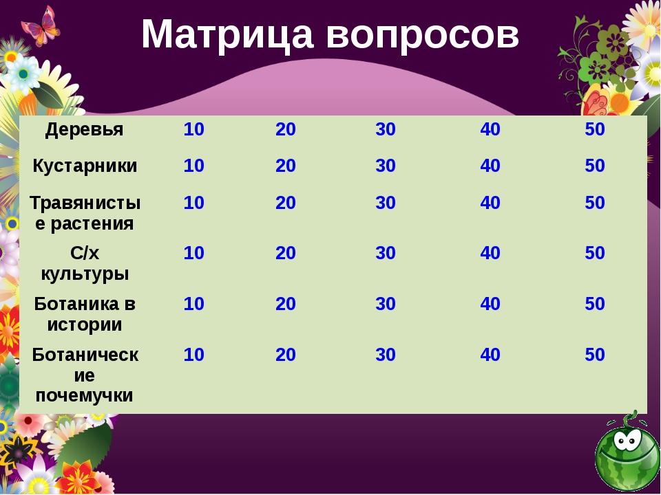Матрица вопросов Деревья1020304050 Кустарники1020304050 Травянистые...