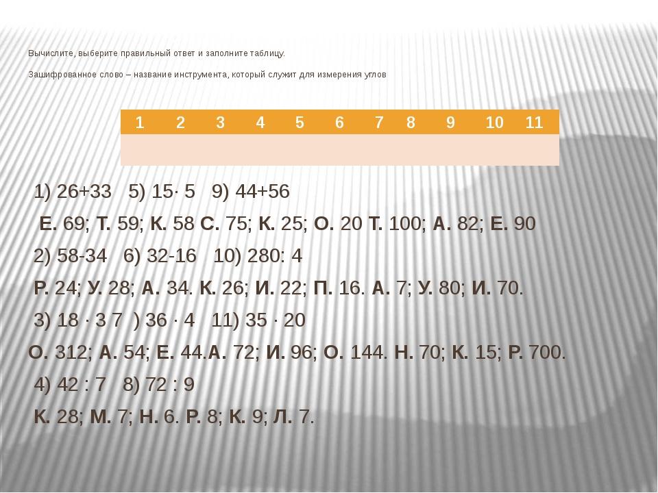 Вычислите, выберите правильный ответ и заполните таблицу. Зашифрованное слов...
